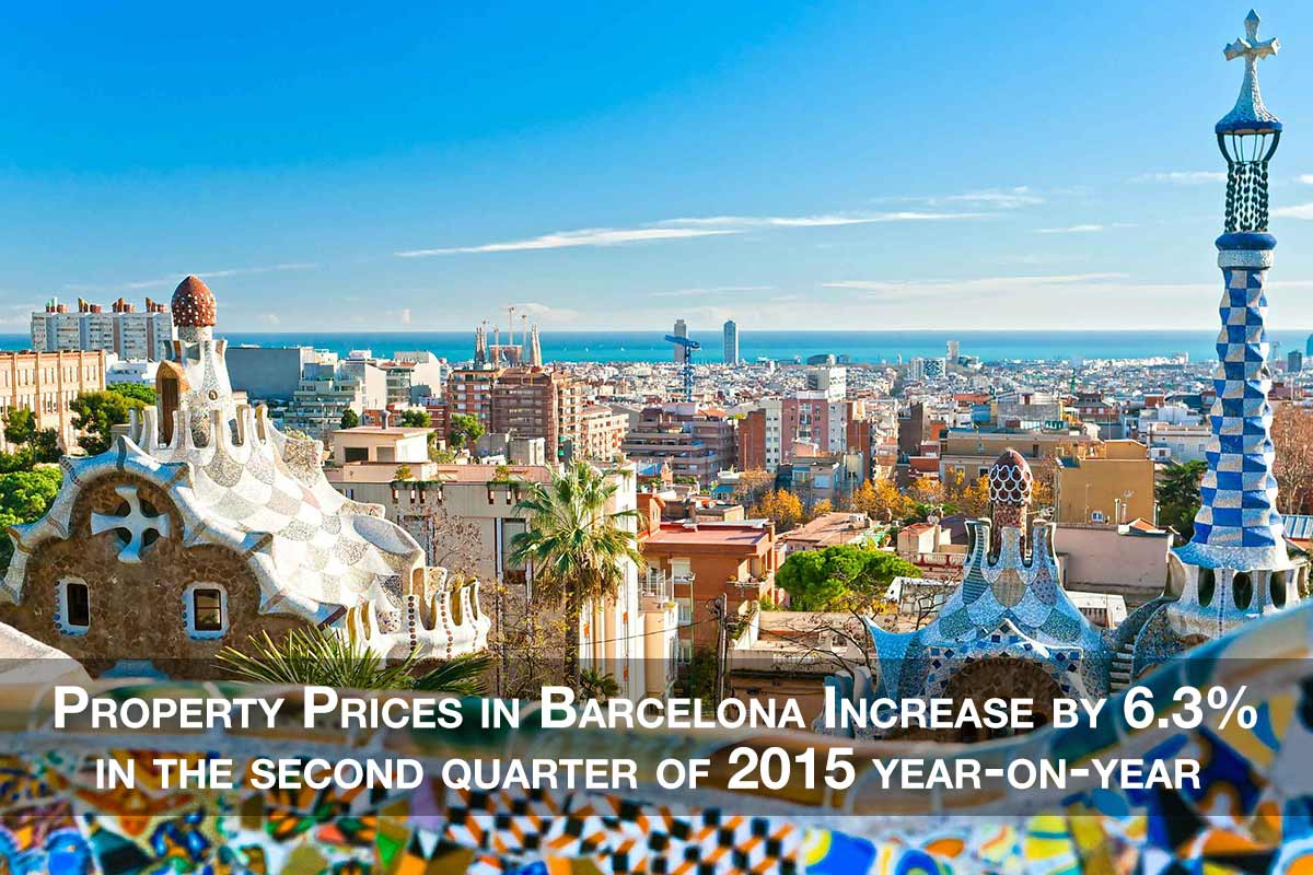 Property-Prices-in-Barcelona-Increase-by-6.3-percent